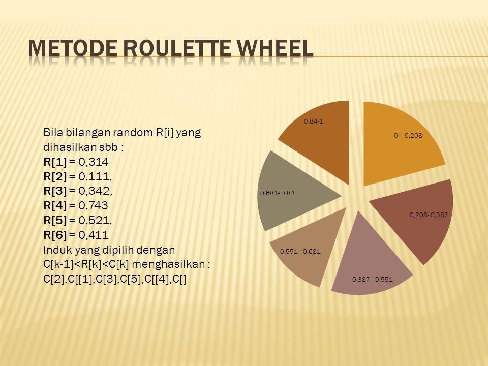 metode roulette wheel Bila bilangan random R[i] yang dihasilkan sbb :